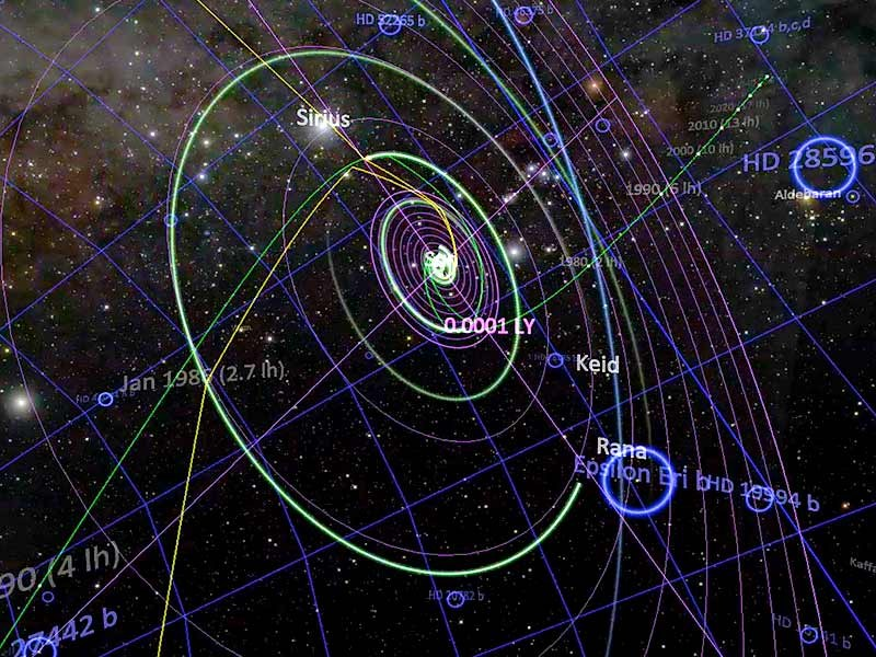 LISTEN - Visualizing the Cosmos (Free Drinks, Fast Science)